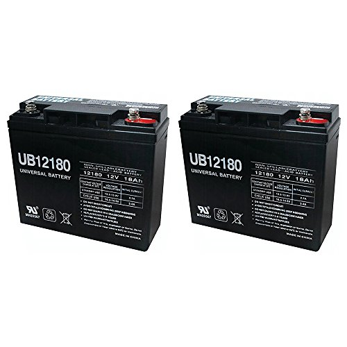 ub12180 12v 18ah internal thread battery for b d cmm1200 mower 2 pack. Black Bedroom Furniture Sets. Home Design Ideas